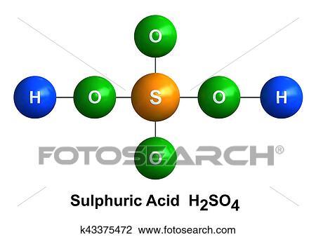 sulfuric acid applications Achema 2003, frankfurt am main, germany – 19 – 24 may 2003 1 zirconium and zirconium alloys for use in sulfuric acid applications richard c sutherlin, pe.
