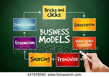 bricks and clicks model