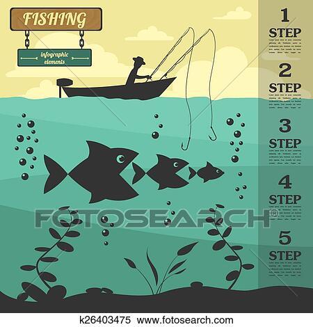 fishing steps