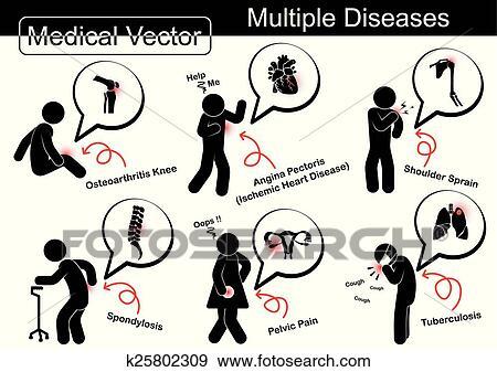 Man Common Diseases And Illness Stick Figure Pictogram