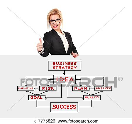 How To Draw Up Business Plan
