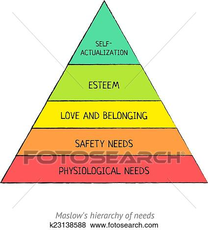 Clip art of maslows hierarchy k23138588 search clipart maslows hierarchy of basic human needs vector infographic publicscrutiny Images