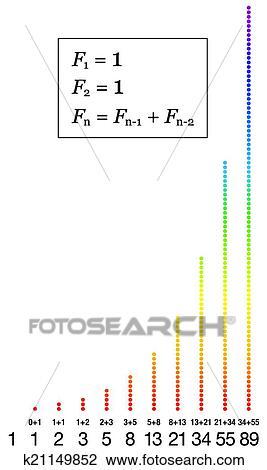 thesis on fibonacci sequence