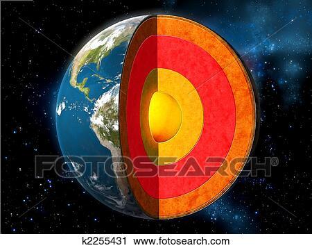 剪贴画 地球核心