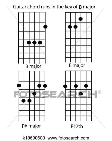 Drawing Of Guitar Chord Runs In B Major K18690603 Search Clipart