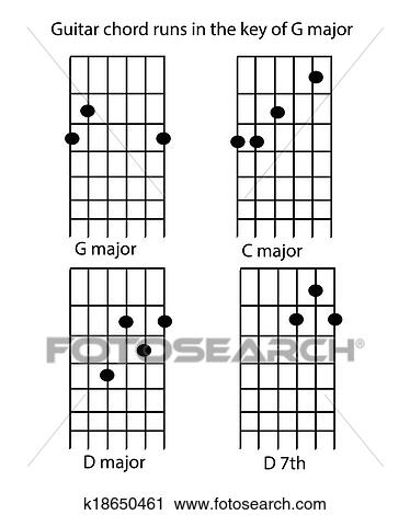 Clipart Of Guitar Chord Runs In G Major K18650461 Search Clip Art