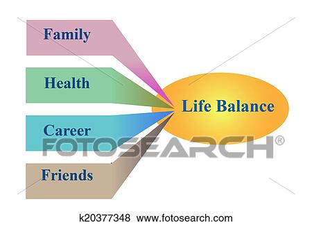 pictures of diagram of life balance k20377348 search. Black Bedroom Furniture Sets. Home Design Ideas
