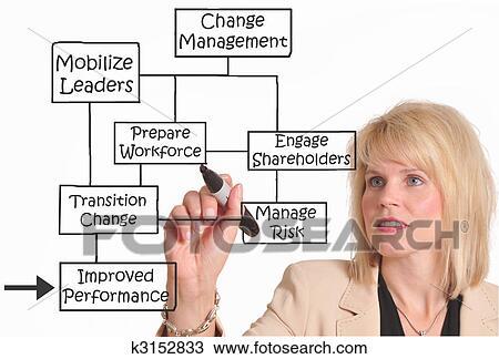 Fleet Management Business Plan