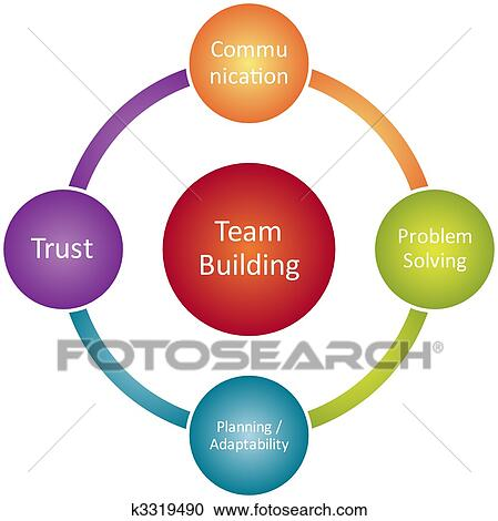 stock illustrations of team building business diagram k3319490 rh fotosearch com Leadership and Team Building Clip Art Team Building Quotes
