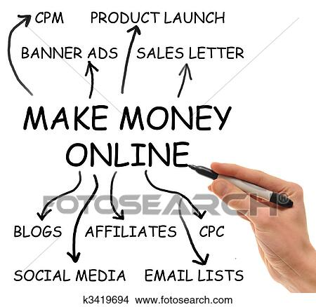 how to make money drawing online