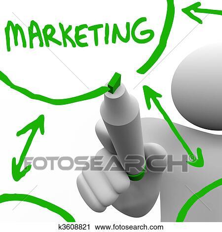 剪贴画 图, 销售, 流程图, 在飞机上