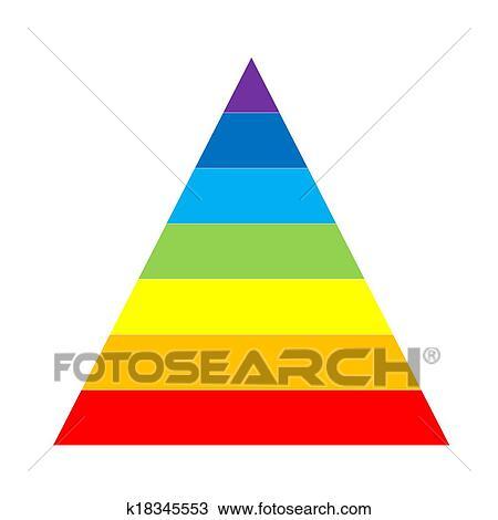 彩虹, 三角形
