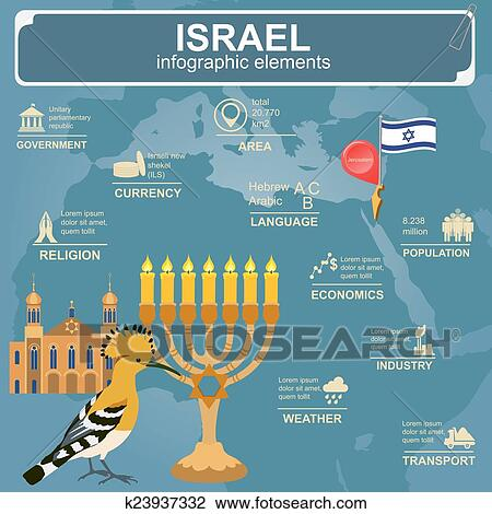 the economy and industry of israel