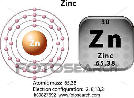 Clipart of symbol and electron diagram for zinc k30827692 search clipart symbol and electron diagram for zinc fotosearch search clip art illustration ccuart Images