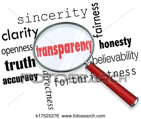 Words Transparent Transparency Word Magnifying