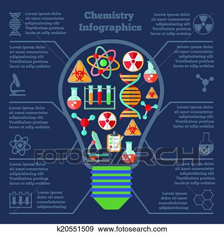 Clip Art of Chemistry research infographics k20551509 - Search ...