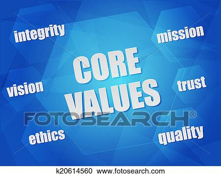 integrity ethics and core values commerce essay Honor is a matter of carrying out, acting, and living the values of respect, duty, loyalty, selfless service, integrity and personal courage in everything you do integrity do what's right.
