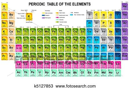 Clipart of periodic table of the elements k5127853 search clip art clipart periodic table of the elements fotosearch search clip art illustration murals urtaz Choice Image
