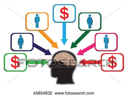 clipart of management concept of profit and employee distribution rh fotosearch com management clipart images management clipart free download