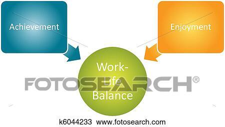 drawing of work life balance diagram k6044233 search. Black Bedroom Furniture Sets. Home Design Ideas