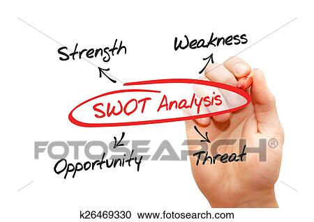 how to write a swot Find out how to make a swot analysis and improve your company's marketing and marketing plan writing how to perform a swot analysis the swot (strength.