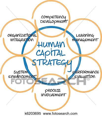 free Управление эффективностью бизнеса. Концепция