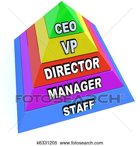Stock Illustration of Pyramid of Chain of Command Levels ...