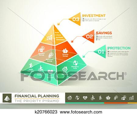 Financial Planning Software makes budget analysis easy with graphs ...