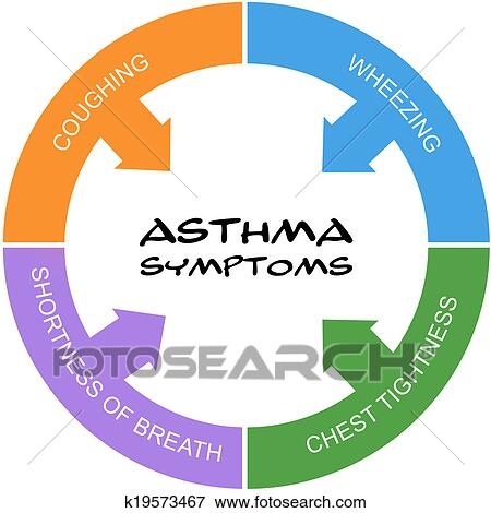 an analysis of the symptoms and treatment of asthma Guidelines for the diagnosis and management of asthma (epr-3) control of factors contributing to asthma severity, and pharmacologic treatment.