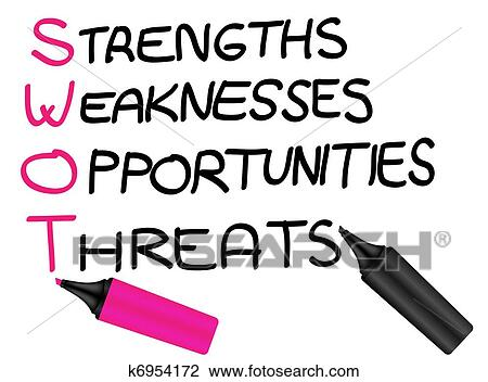 Clipart of SWOT analysis sign k6954172 - Search Clip Art ...