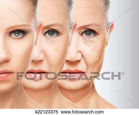 Skin Tightening Procedures in Hindi