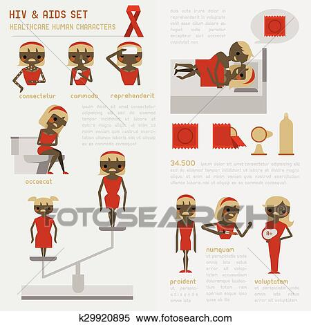 characteristics of aids and hiv