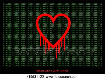Heartbleed vector