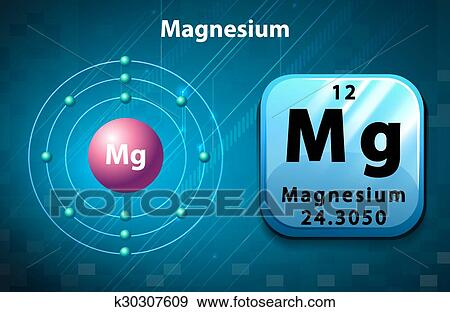 Clip art of poster of magnesium atom k30307609 search clipart clip art poster of magnesium atom fotosearch search clipart illustration posters ccuart Choice Image