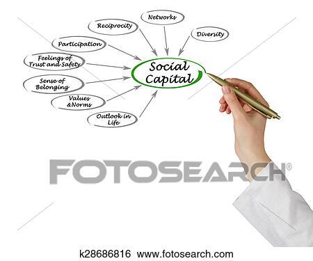 Social Capital Clip Art