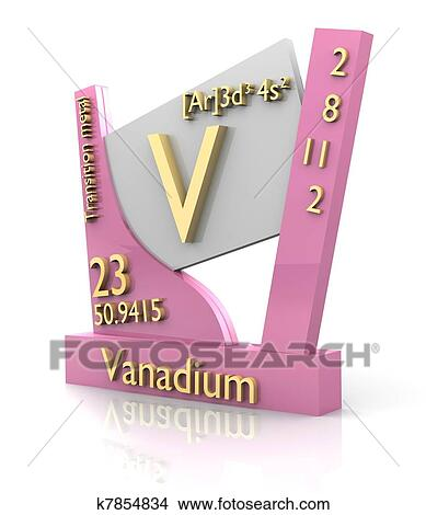 Drawings of vanadium form periodic table of elements v2 k7854834 drawing vanadium form periodic table of elements v2 fotosearch search clip art urtaz Choice Image