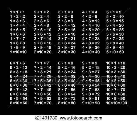 Tisch schule clipart  Clipart - multiplikation, tisch, auf, schwarz, schule, Blackboard ...