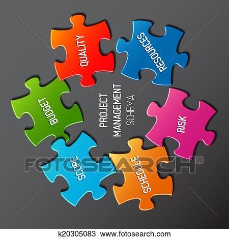 Clipart - projektmanagement, diagramm, schema, begriff ...