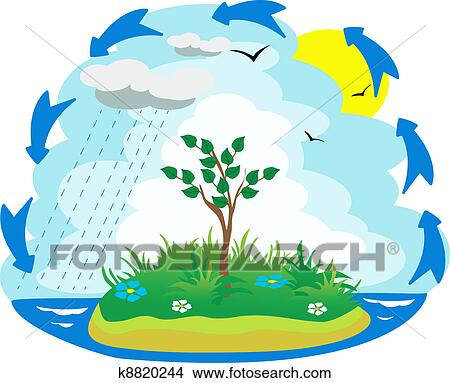 clipart of illustration of the water cycle k8820244 search clip rh fotosearch com water cycle pictures clipart Water Cycle Animation