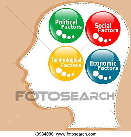 Clipart Of Button Pest Analysis Concept Icon In People Head K