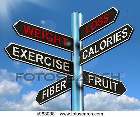 Calorie Weight Loss Clip Art