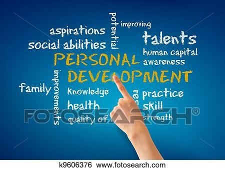 career aspiration definition