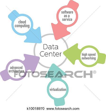 Clipart of data center cloud architecture network computing clipart data center cloud architecture network computing fotosearch search clip art illustration ccuart Images