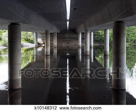 area under the bridge