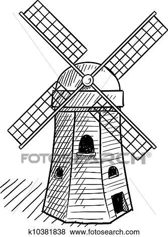 荷兰人, 风车