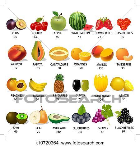 Clipart set importo calorie in frutta bianco for Clipart frutta