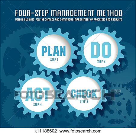 Quality management system plan View Large Clip Art GraphicQuality Management Clipart