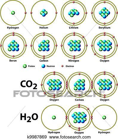 Clip Art of chemical covalent bonds k9987869 - Search ...