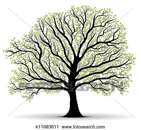 剪贴画 - 环境保护, 绿色的树图片