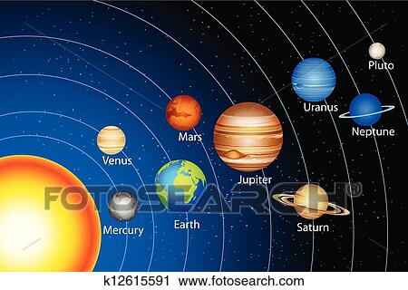 Clipart Of Solar System K12615591 Search Clip Art